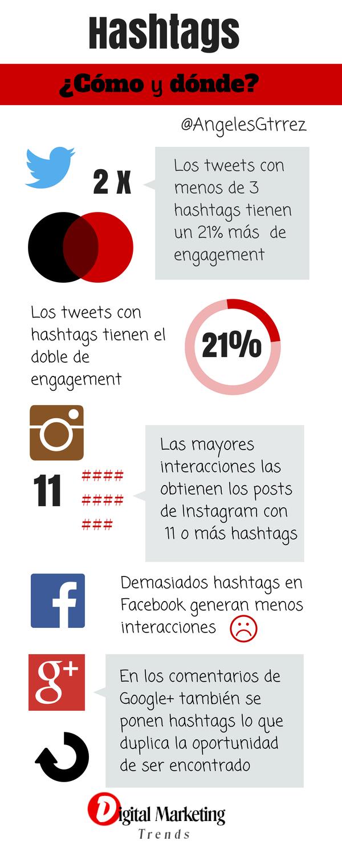 El-uso-de-hashtags-redes-sociales-digitalmarketingtrends1