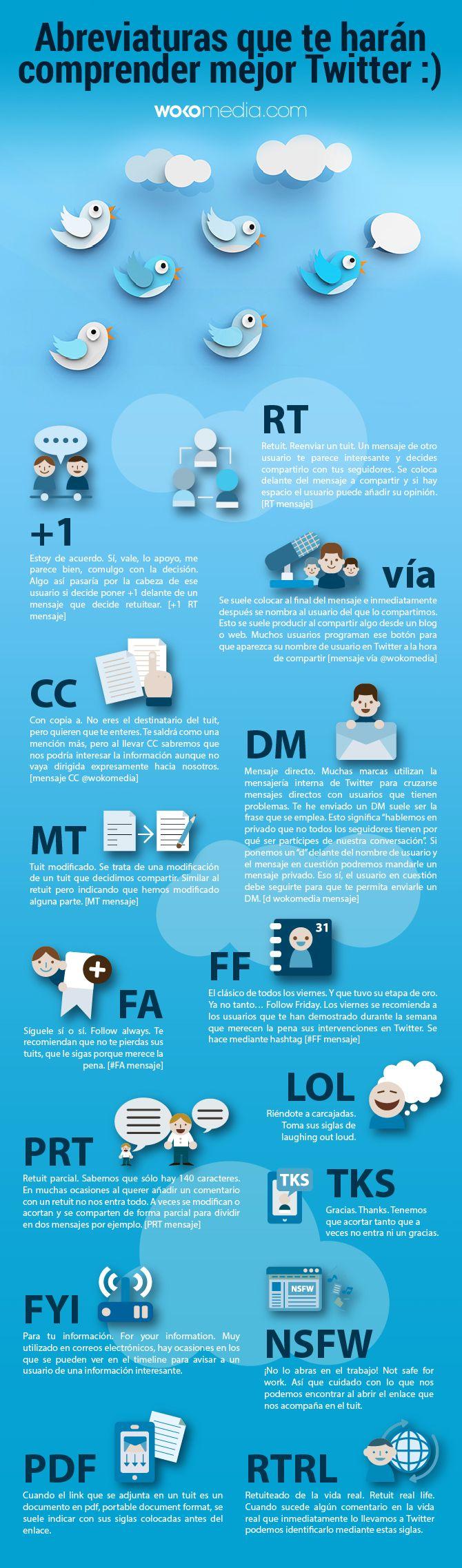 infografia-abreviaturas-twitter-compressor