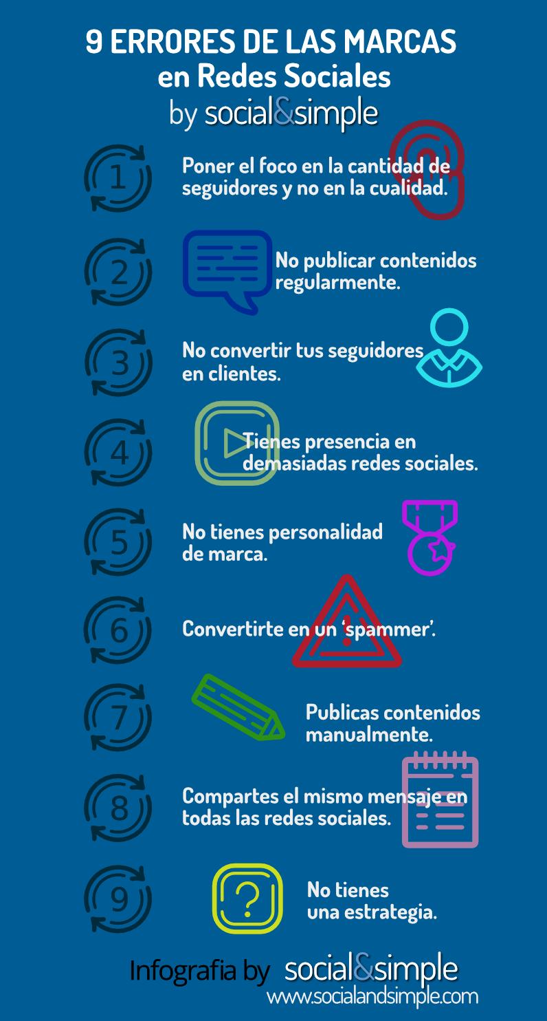 infografia_errores_redessociales