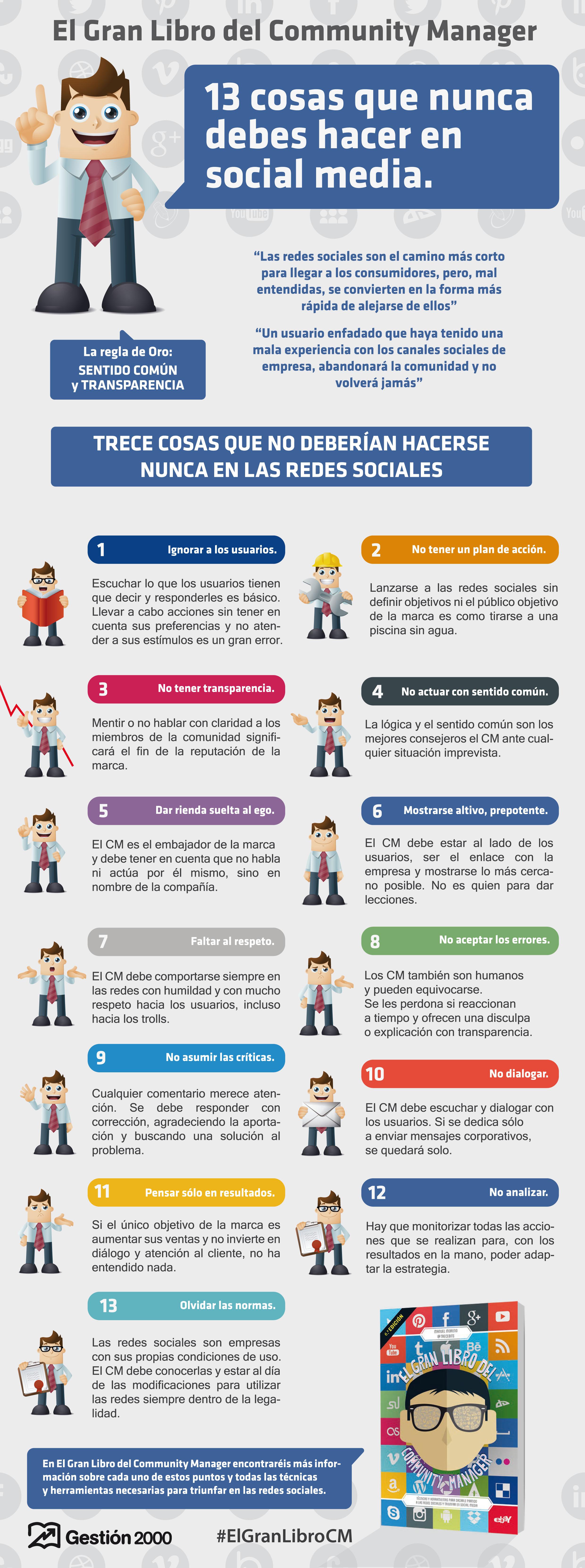 infografías socialmedia